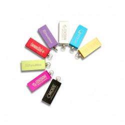 USB Microtwist